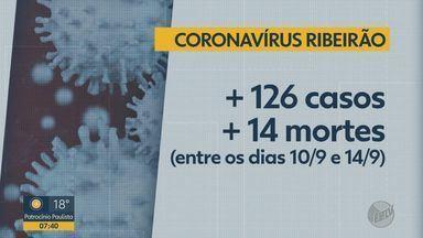 Covid-19: veja o total de casos em Ribeirão Preto, SP - Cidade confirmou mais 126 registros e 14 mortes.