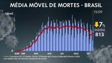 Brasil tem 133,3 mil mortes por Covid; curva sobe em 3 estados - O Brasil tem 133.355 mortes por coronavírus confirmadas até as 13h desta quarta-feira (16), segundo levantamento do consórcio de veículos de imprensa a partir de dados das secretarias estaduais de Saúde.