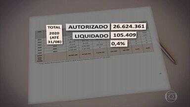 Ministério do Meio Ambiente não gastou nem 1% da verba para preservação, diz levantamento - A partir de dados do Sistema Integrado de Planejamento e Orçamento, o Observatório do Clima, rede de organizações da sociedade civil, concluiu que nos primeiros oito meses do ano o ministério tinha em caixa mais de R$ 26,5 milhões, mas usou pouco mais de R$ 105 mil.
