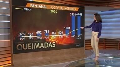 Setembro já é o mês com o maior número de focos de incêndio no Pantanal - A medição é feita desde 1998 pelo Instituto Nacional de Pesquisas Espaciais, e este ano contabilizou 6.048 focos de queimada até a quarta (23). Antes o maior registro tinha sido em agosto de 2005, com 5.993.