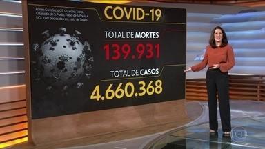 Brasil tem 139.931 mortes por Covid, aponta consórcio de veículos de imprensa - A atualização das 8h mostra ainda que o país tem 4.660.368 casos confirmados da doença. O levantamento é feito por jornalistas de G1, O Globo, Extra, Estadão, Folha e UOL a partir de dados das secretarias estaduais de Saúde.