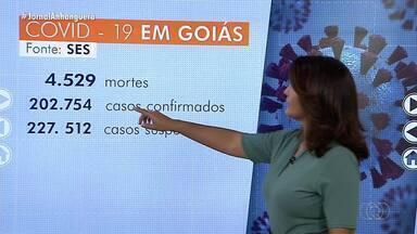 Goiás ultrapassa 200 mil casos confirmados de coronavírus, diz governo - Mortes superam 4,5 mil em todo o estado.