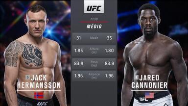 UFC Copenhague - Jack Hermansson x Jared Cannonier - Luta entre Jack Hermansson x Jared Cannonier, válida pelo UFC Copenhague, em 28/09/2019.