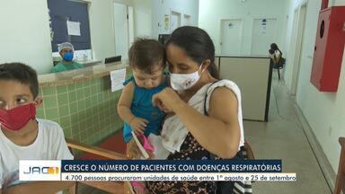 Nos meses de agosto e setembro nº de pacientes com doenças respiratórias aumentou 17% - Nos meses de agosto e setembro nº de pacientes com doenças respiratórias aumentou 17%