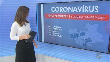 Coronavírus: Sumaré registra 235ª morte; veja atualizações da região - Prefeitura informou que vítima é um homem de 56 anos, com comorbidades.