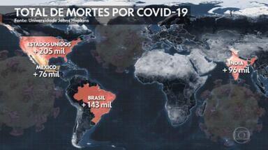 Mundo passa de 1 milhão de mortos pelo coronavírus - O Brasil concentra 14% das vítimas.