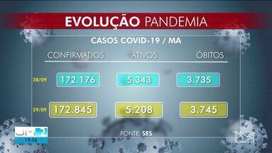 Veja a atualização dos casos e mortes pelo novo coronavírus no Maranhão - O apresentador Giovanni Spinucci tem mais informações.