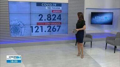 Paraíba tem 121.267 casos confirmados e 2.824 mortes por coronavírus - São 613 casos e 8 mortes confirmadas nesta quarta-feira (30).