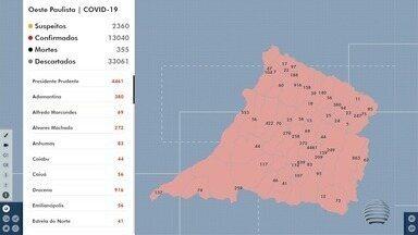 Confira como está a situação da Covid-19 na região - Veja também a média móvel.