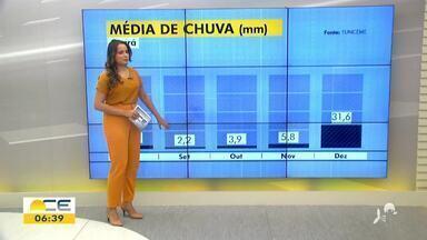 Veja a previsão do tempo e a situação do trânsito com Bárbara Sena - Saiba mais em g1.com.br/ce