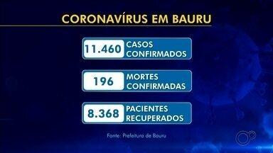 Confira o balanço de casos da Covid-19 no centro-oeste paulista - Até as 19h desta quinta-feira (1º), região contabilizava quase 49,5 mil casos confirmados da doença em suas 100 cidades, com 883 mortes registradas em 81 municípios.
