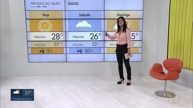 Veja a previsão do tempo para as cidades do interior do Rio - Confira as temperaturas dos municípios para este fim de semana.
