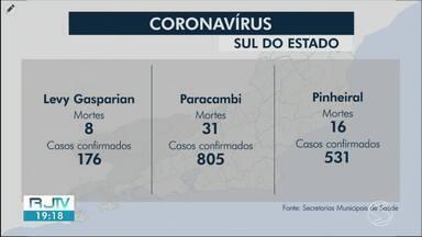 RJ2 atualiza os casos de Covid-19 na região - Sapucaia e Pinheiral registraram novas mortes causadas pela doença.