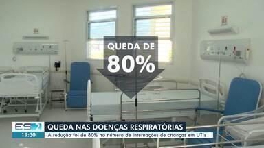 Pandemia reduz internações de crianças em Unidades de Terapia Intensiva do ES - Assista.