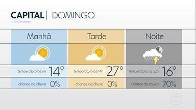 Tempo fica gelado durante a madrugada na Grande São Paulo - Fim de semana vai ser de temperaturas mais baixas.