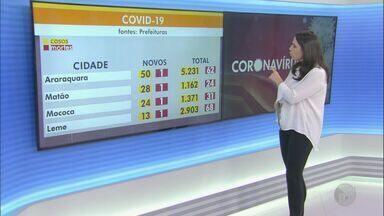 Região confirma mais 8 mortes por Covid-19 nas últimas 24 horas - Cidades já ultrapassam os 38 mil casos, somando 778 mortes.