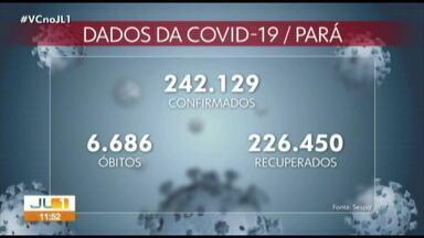 Pará registra 242.129 casos de Covid-19 e 6.686 mortes - Pará registra 242.129 casos de Covid-19 e 6.686 mortes