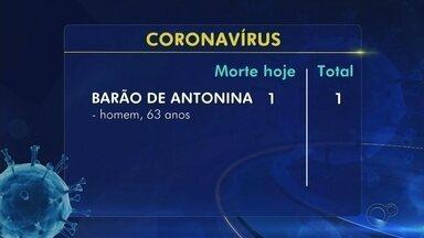 Confira o balanço de mortes e casos confirmados da Covid-19 na região de Itapetininga - Heloísa Casonato traz o balanço de mortes e casos confirmados da Covid-19 na região de Itapetininga (SP).