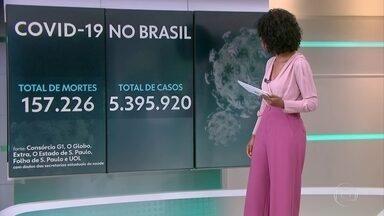 Brasil registra 157,1 mil mortes por Covid e quase 5,4 milhões de casos - País tem 157.226 óbitos registrados e 5.395.920 diagnósticos de Covid-19, segundo levantamento junto às secretarias estaduais de Saúde.
