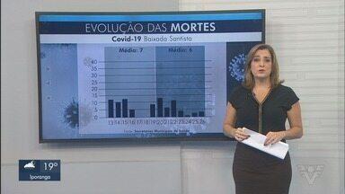 Confira a média móvel de casos de Covid-19 na Baixada Santista - Região registrou novos casos confirmados da doença.