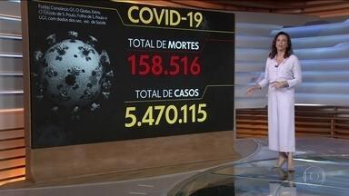 Brasil passa de 158,5 mil mortes por Covid - País tem 158.516 óbitos registrados e 5.470.115 diagnósticos de Covid-19, segundo levantamento junto às secretarias estaduais de Saúde.