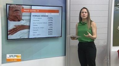 PNAD Covid-19 do IBGE traz dados sobre comorbidades de pacientes do vírus no Amapá - Publicação mostra o andamento e comportamento da doença em meio à pandemia em todo o país, nos aspectos de saúde, social e da economia.