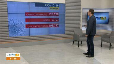 Dados da Covid-19 na Paraíba - Veja boletim recente da secretaria de saúde.