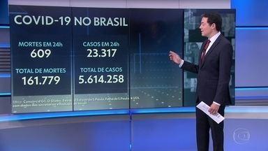 Brasil tem menor média móvel de casos de Covid desde 23 de maio - País tem 161.779 óbitos registrados e 5.614.258 diagnósticos de Covid-19, segundo balanço do consórcio de veículos de imprensa. Média de casos está em 16.837 por dia.