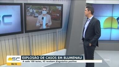 A cada 100 testes em Blumenau, 42 recebem diagnóstico positivo para Covid-19 - A cada 100 testes em Blumenau, 42 recebem diagnóstico positivo para Covid-19