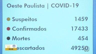 Sobe para 6 o número de mortes por Covid-19 em Regente Feijó - Veja os números da pandemia na região do Oeste Paulista.