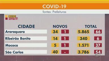 Região soma 43.105 casos de Covid-19, sendo 835 mortes - Veja a atualização de casos nas cidades.