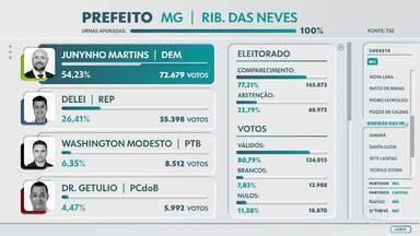Junynho Martins, do DEM, é reeleito em Ribeirão das Neves - Prefeito teve 54,23% dos votos.