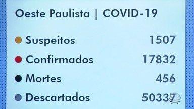 Emilianópolis divulga mais cinco casos positivos de Covid-19 - Veja os números da pandemia no Oeste Paulista.