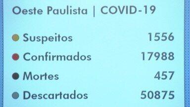 Após 10 dias, Prudente registra mais uma morte por Covid-19 - Veja os números relacionados à pandemia.