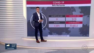 BH tem outro dia com mais de 300 novos casos de Covid-19 - Taxa de transmissão também mostra que a pandemia está em processo de aceleração na cidade.