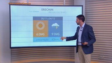 Veja a previsão do tempo para os próximos 15 dias nas regiões Norte e Noroeste do RS - Assista ao vídeo.