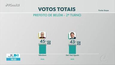 Ibope divulga 1ª pesquisa com números do segundo turno para prefeito de Belém - Edmilson Rodrigues, do PSOL, e Delegado Federal Eguchi disputam o cargo na capital.