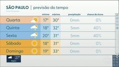 Próximos dias terão temperaturas acima dos trinta graus, na capital paulista - Chuva, isolada e com pouco volume, pode acontecer só nas tardes de quinta e sexta-feira.