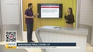G1 Amapá destaca dados de afastados do trabalho pela Covid-19 e 1 mês de apagão no estado - Confira os destaques do Portal G1 Amapá desta quinta-feira (3).