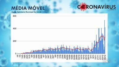 Veja números atualizados da Covid-19 em Maringá - Dados são da Secretaria Municipal de Saúde.
