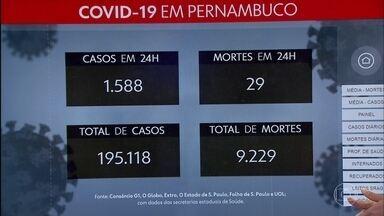 Pernambuco confirma mais 1.588 casos de coronavírus e 29 mortes - São, desde março, 195.118 confirmações e 9.229 óbitos.
