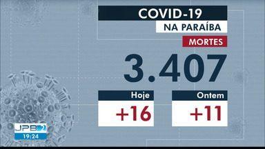 Confira os números atualizados de Covid-19 na Paraíba nesta quinta-feira (10) - São mais 16 mortes registradas na Paraíba, que já soma 3.407 óbitos.