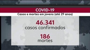 Casos confirmados de Covid-19 em pessoas até 29 anos no 4º trimestre supera 2º trimestre - Números vêm apresentando tendência de alta, segundo dados da Secretaria de Saúde.