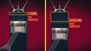 Para subir a octanagem do combustível, etanol. - Para subir a octanagem do combustível, etanol.