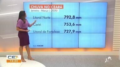 A previsão do tempo com Bárbara Sena - Saiba mais em g1.com.br/ce
