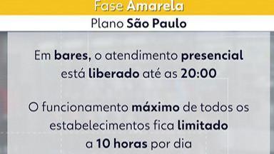 Alto Tietê se adapta a novas regras da fase amarela do Plano São Paulo - Na atualização divulgada na última sexta-feira (8), a região permaneceu na fase amarela. Próxima atualização está prevista para 5 de fevereiro.