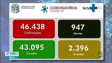 Sul do ES chega a 947 mortes por Covid-19 - Confira na reportagem.
