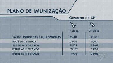 Prefeitura de São Vicente diz que já tem insumos para vacinação contra a Covid-19 - Cidade já tem plano de vacinação contra a doença.