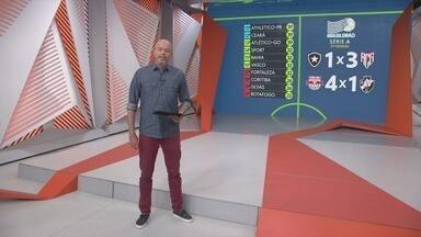 Globo Esporte, quinta-feira, 21/01/2021 na Íntegra - O Globo Esporte atualiza o noticiário esportivo do dia.