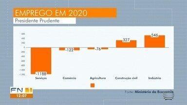 Presidente Prudente encerra 2020 com saldo negativo em emprego - Dados foram divulgados pelo Caged.